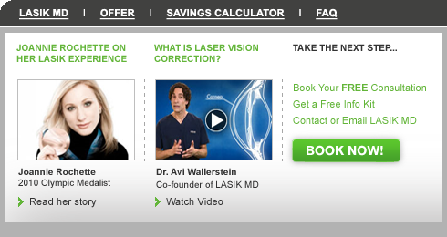 LASIK cost may vary depending on technology